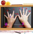 Учим умножать